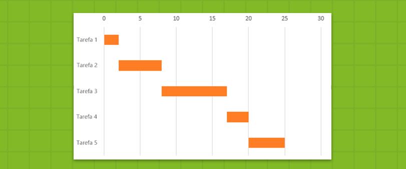 cronograma gnatt para gestão de obras